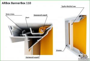 arbox bannerbox 110