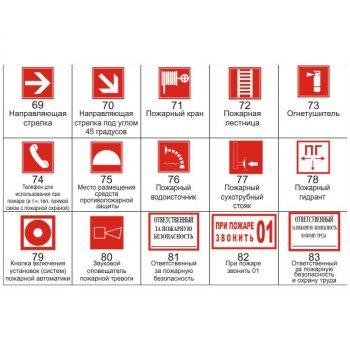 tablichki pozharnoi bezopasnosti 04 350x350 - Таблички «ПОЖАРНЫЕ»