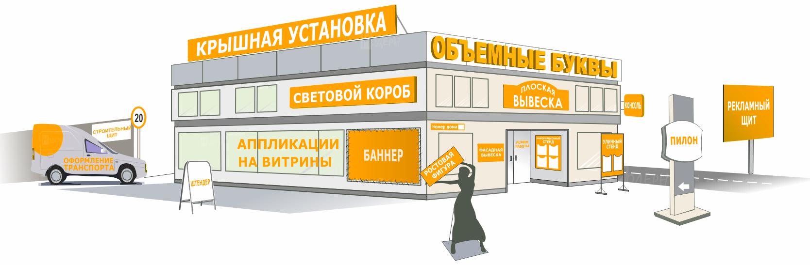 vidy-naruzhnaya-reklama.png