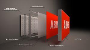 Svetovoj korob sostav s plenkoj 300x169 - Световые короба на светодиодах